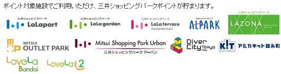 三井ショッピングカードの対象施設