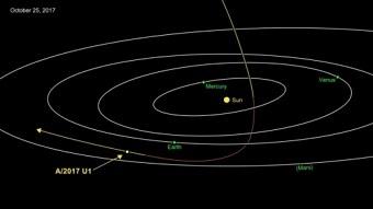 太陽系の外から飛来した天体