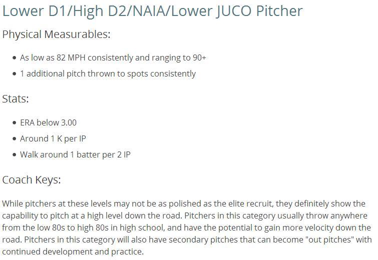 D2 pitcher