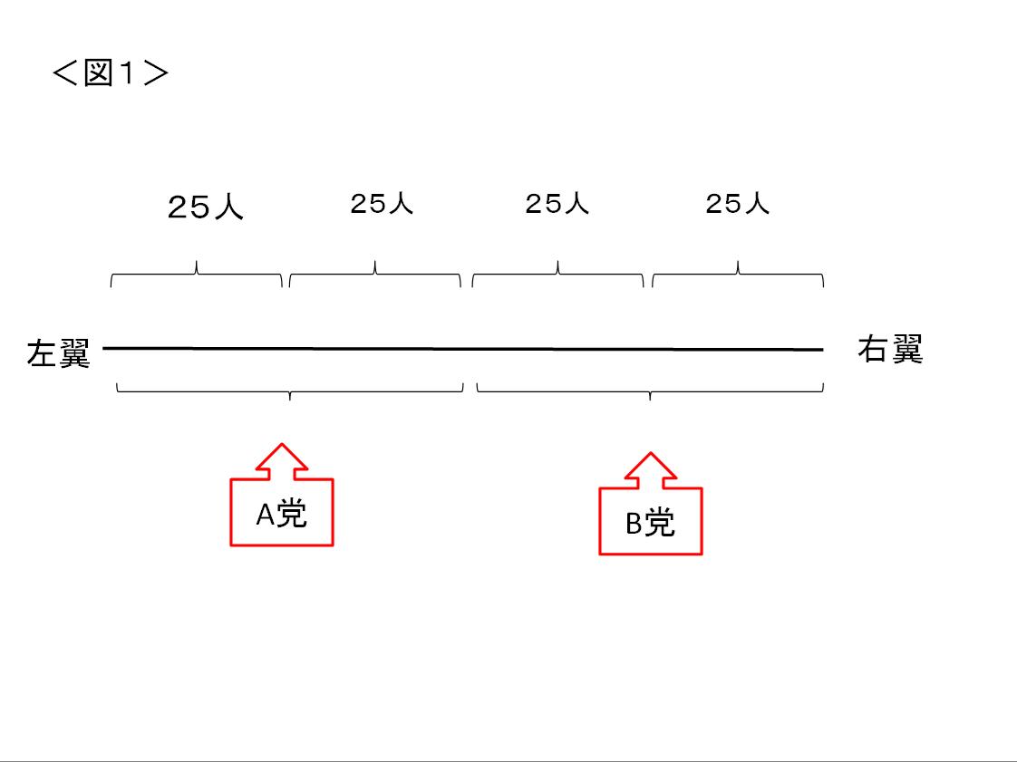 ホテリング図1
