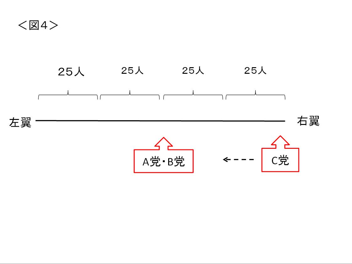 ホテリング図4