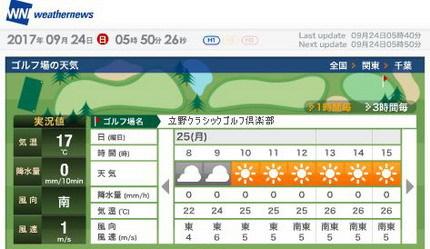 立野天気430