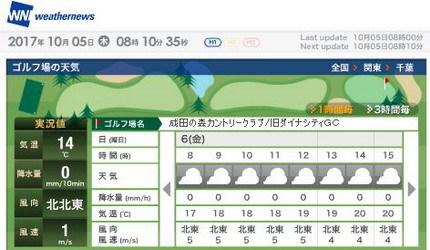 成田の森天気430