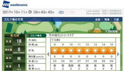 万木城天気430
