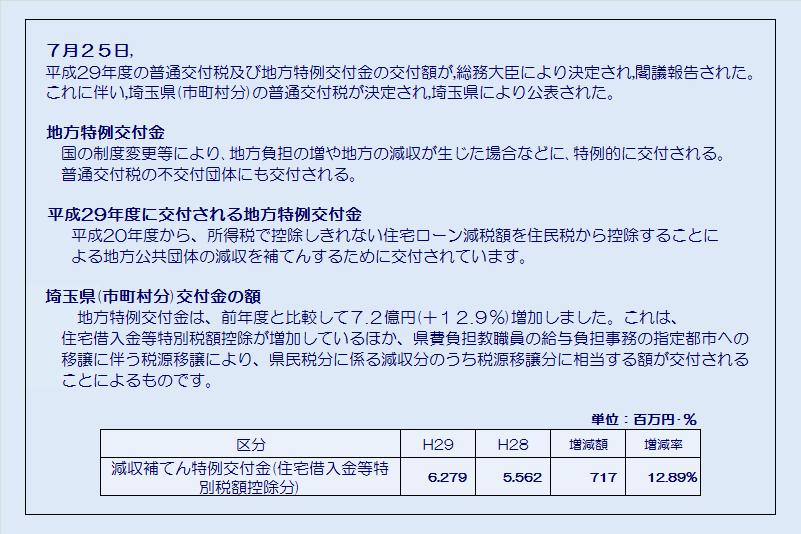 埼玉県市町村平成29年度地方特例交付金交付決定額・コメント