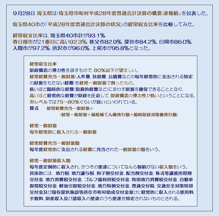 埼玉県40市平成28年度普通会計決算の状況・コメント