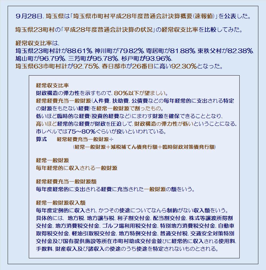 埼玉県23町村平成28年度普通会計決算状況・コメント