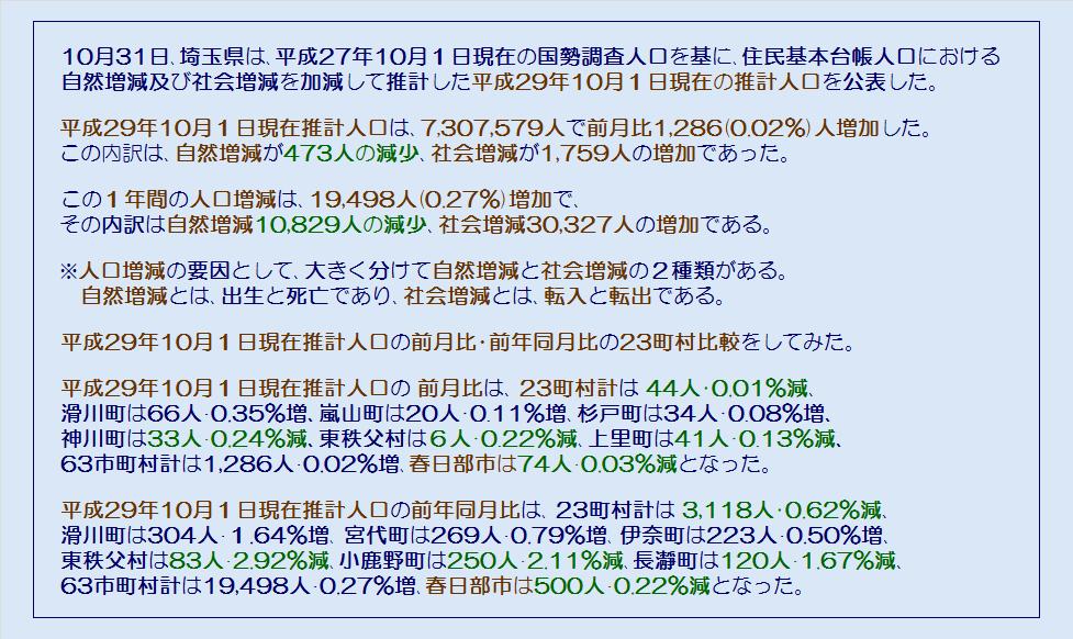 埼玉県23町村の平成29年10月1日現在推計人口・コメント