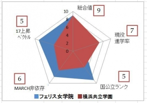2PCT11-12felisyokohamakyoritsu.jpg