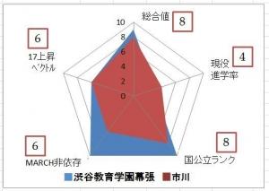 2PCT14-28shibumakuichikawa.jpg