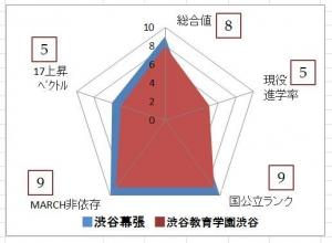 2PCT14-30shibumakushibushibu.jpg