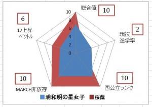 2PCT31-10akenohosiouin.jpg