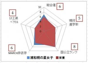 2PCT31-45urawaakenohoshisakaehigashi.jpg
