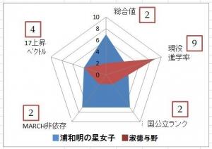 2PCT31-88urawaakenohoshishukutokuyono.jpg