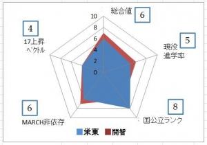 2PCT40-45kaichisakaehigashi.jpg