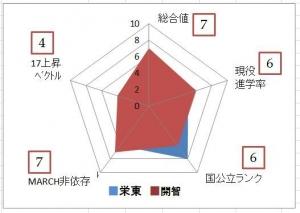 2PCT45-40sakaehigashikaichi.jpg
