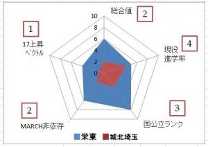 2PCT45-89sakaehigashijouhokusaitama.jpg