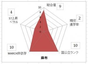 PCT20azabu.jpg