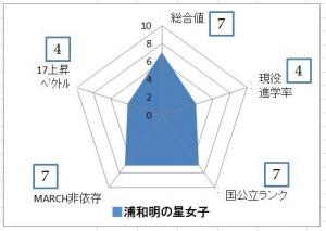 PCT31urawaakenohoshi.jpg
