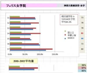 PP2011-2017_gr_felisjogakuin.jpg