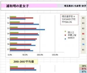 PP2011-2017_gr_urawaakenohishi.jpg