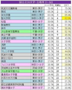 kokudai2011-2017a.jpg