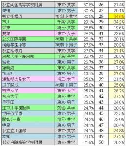 kokudai2011-2017b.jpg