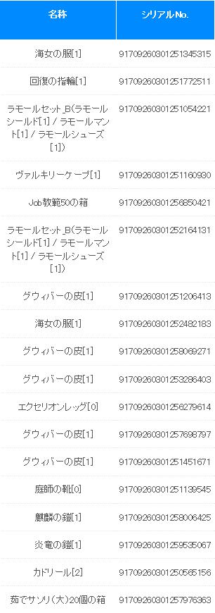 ラグ缶2017Octoberその4