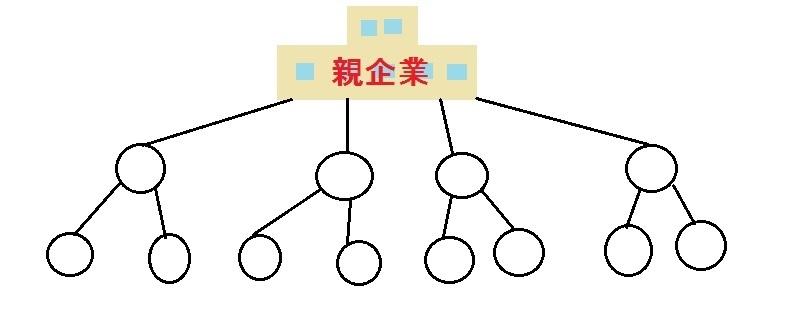 MLMステージ2