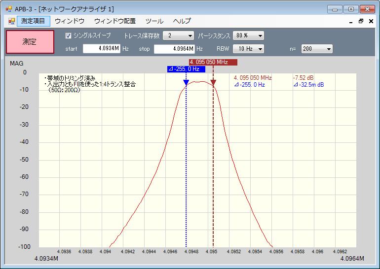 試作クリスタルフィルタの周波数特性