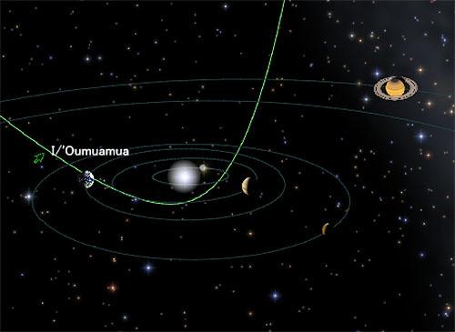 Oumuamua002.jpg