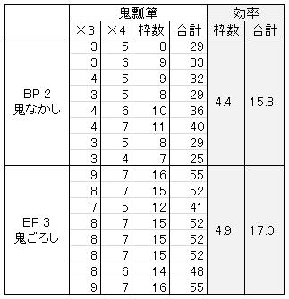 ONI瓢箪2