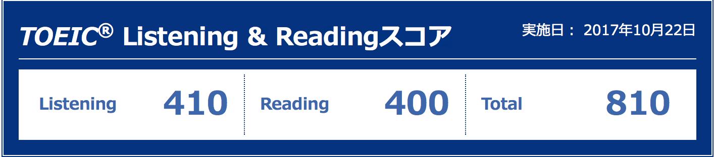 224結果