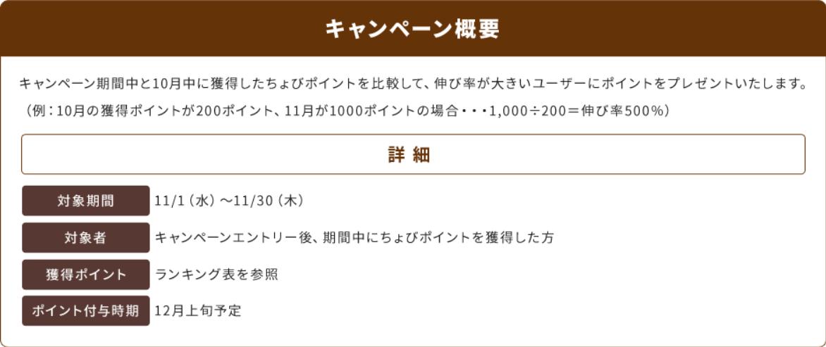 Screenshot-2017-11-3 ポイント伸び率ランキング(11月分)