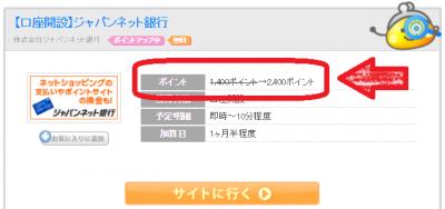 ジャパンネット銀行 ちょびリッチ
