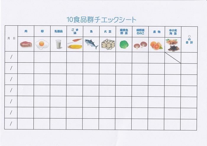食チエックリスト
