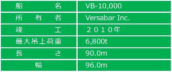 VB-10,000-1