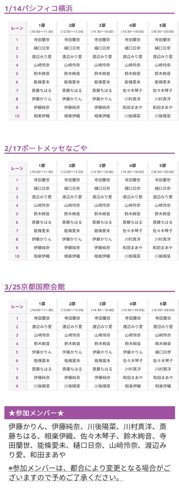乃木坂46アンダーアルバム部数とレーン表