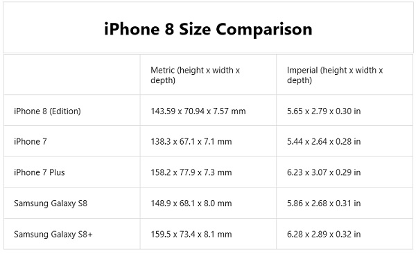 156_iPhone 8-Size comparison