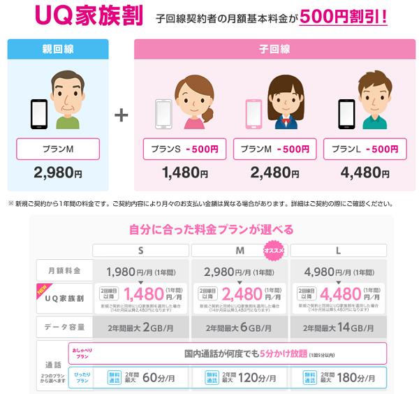 159_UQ mobile_kakaku001