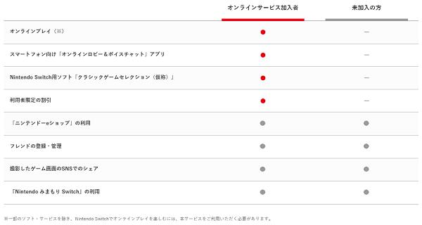 163_Nintendo Switch_imageL3