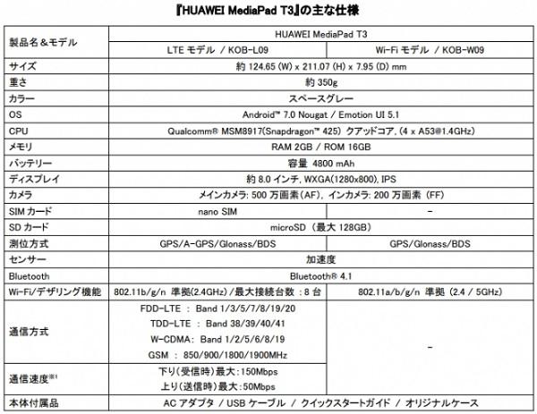 018_HUAWEI MediaPad T3 8_003P