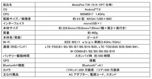 037_MediaPad T3K 10_images004p