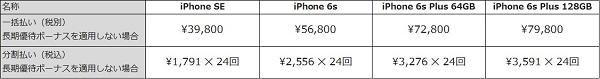 464_iPhone-rakuten