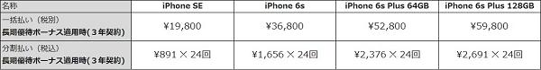 465_iPhone-rakuten