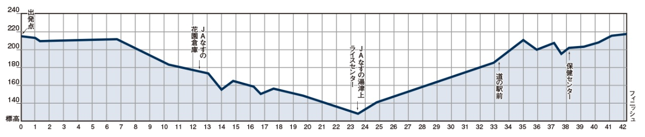 otawara-corse2017.jpg