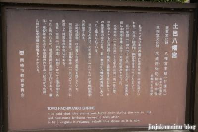 土呂八幡宮(岡崎市福岡町南御坊山)11