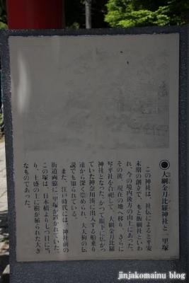 大綱金毘羅神社(横浜市神奈川区台町)4