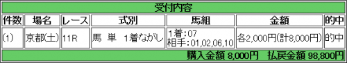 171021_kyoto11_umatan