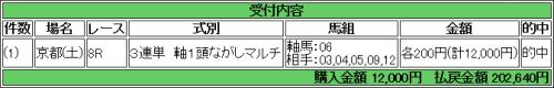 171021_kyoto8_sanrentan